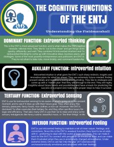 ENTJ Infographic