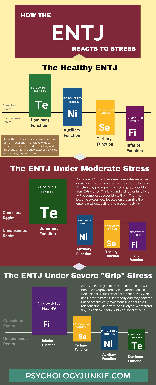 entj-stress