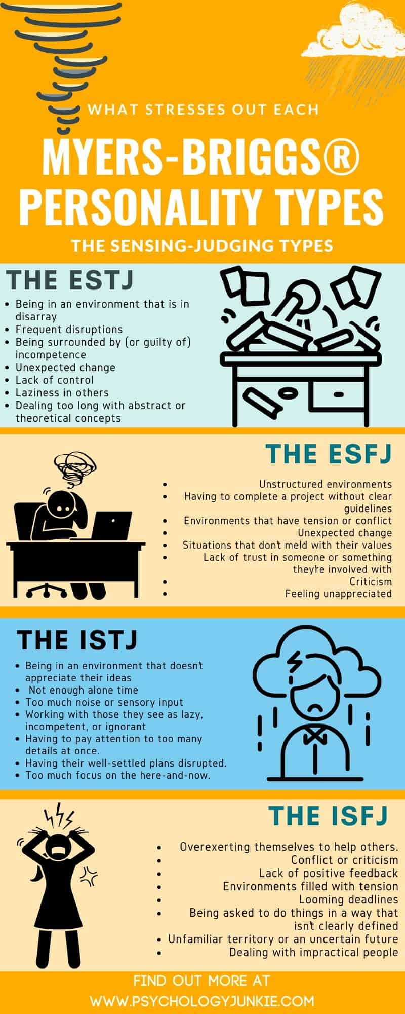 Discover what creates stress for the Sensing-Judging Myers-Briggs® personality types