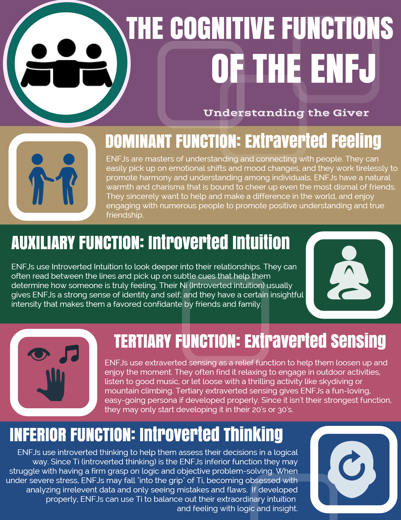 isfp dating enfj Esfj relationships prizing social validation and a sense of belonging so highly, romantic relationships hold a special level of importance for esfjs.