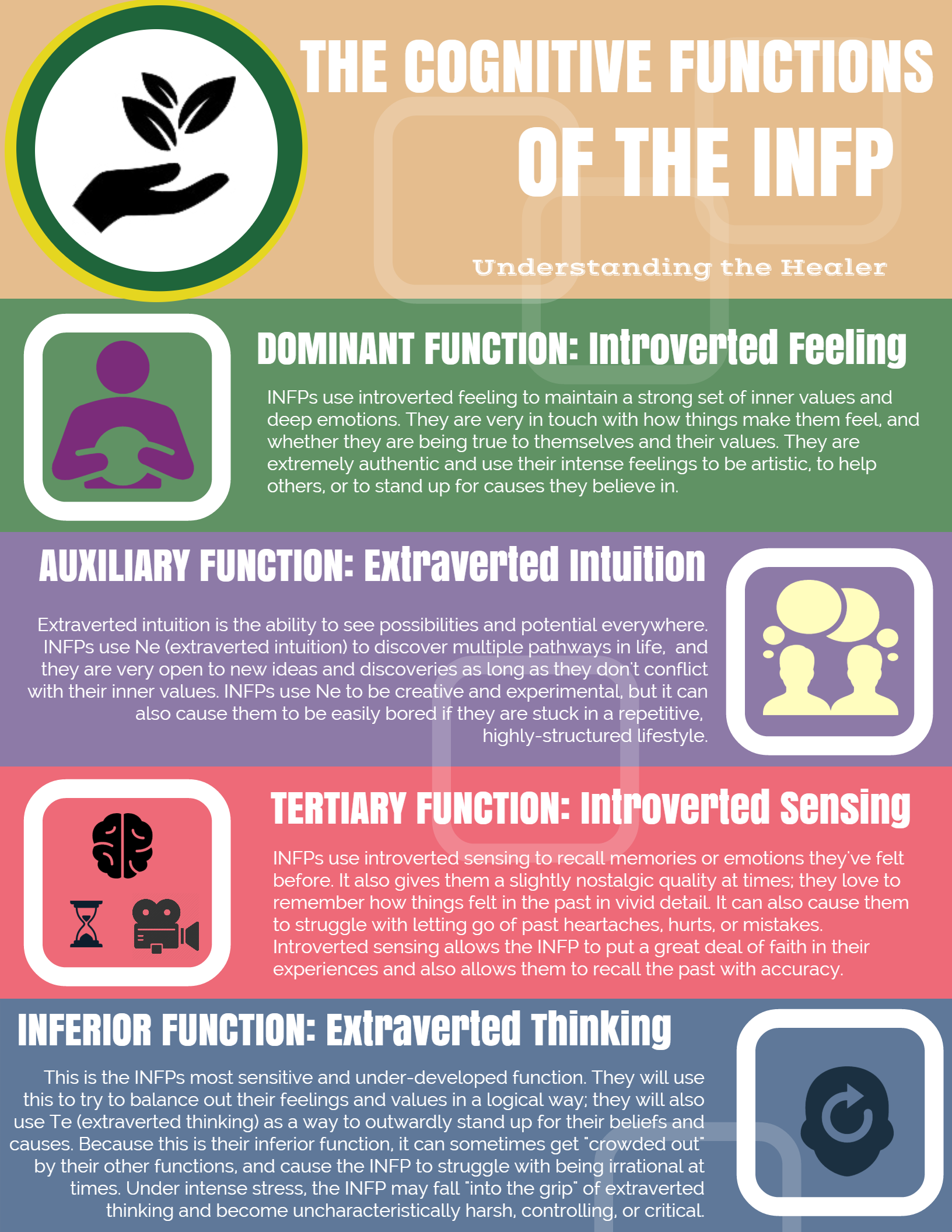 estj dating infj The infj personality type produces some of the warmest yet most intense relationships it is also the rarest personality type you can have while the myers-briggs foundation claims that all.