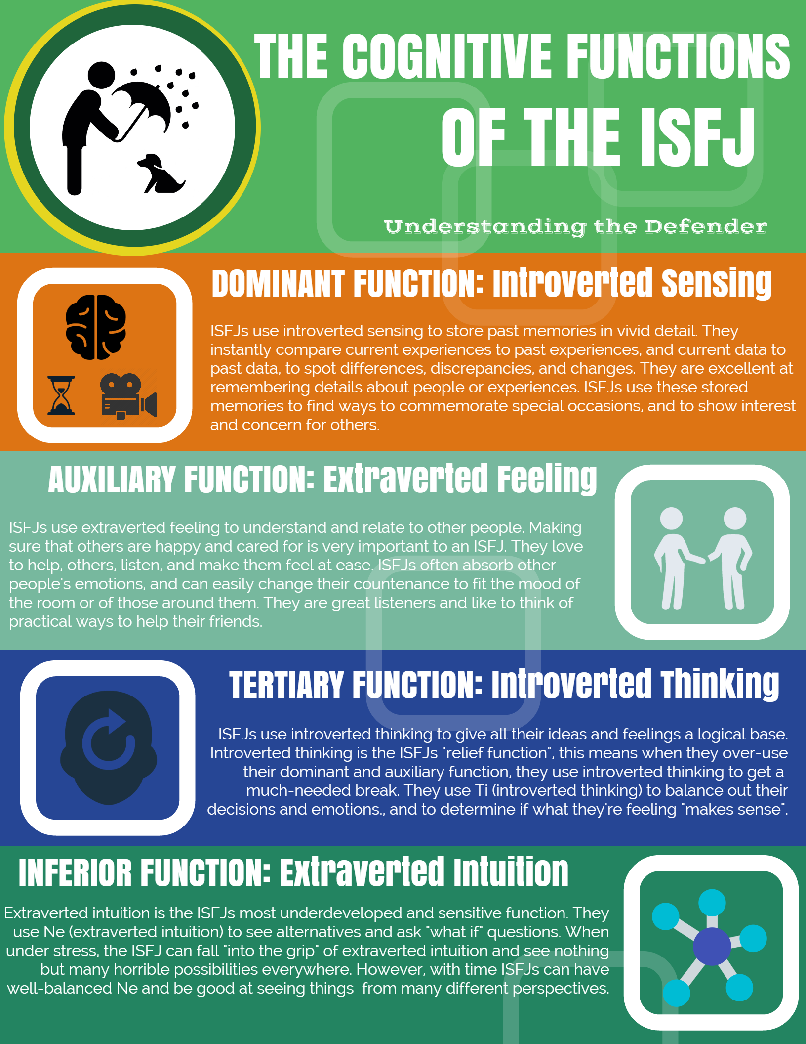 isfj and intp relationship meaning