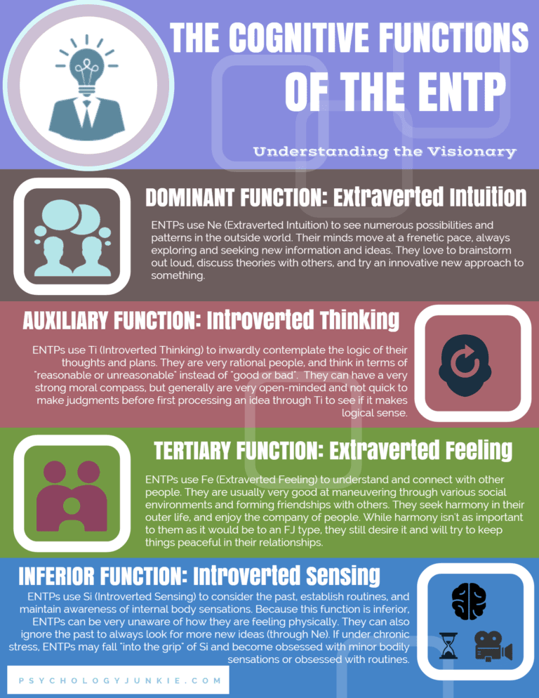 ENTP Infographic