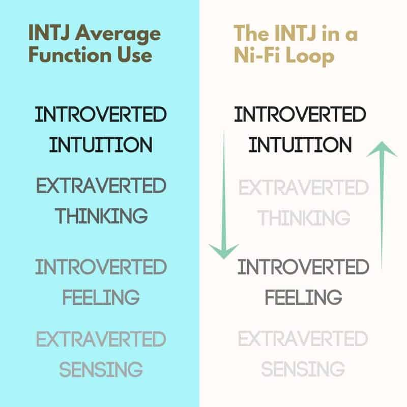 Can Your Myers-Briggs® Personality Type Change? - Psychology Junkie