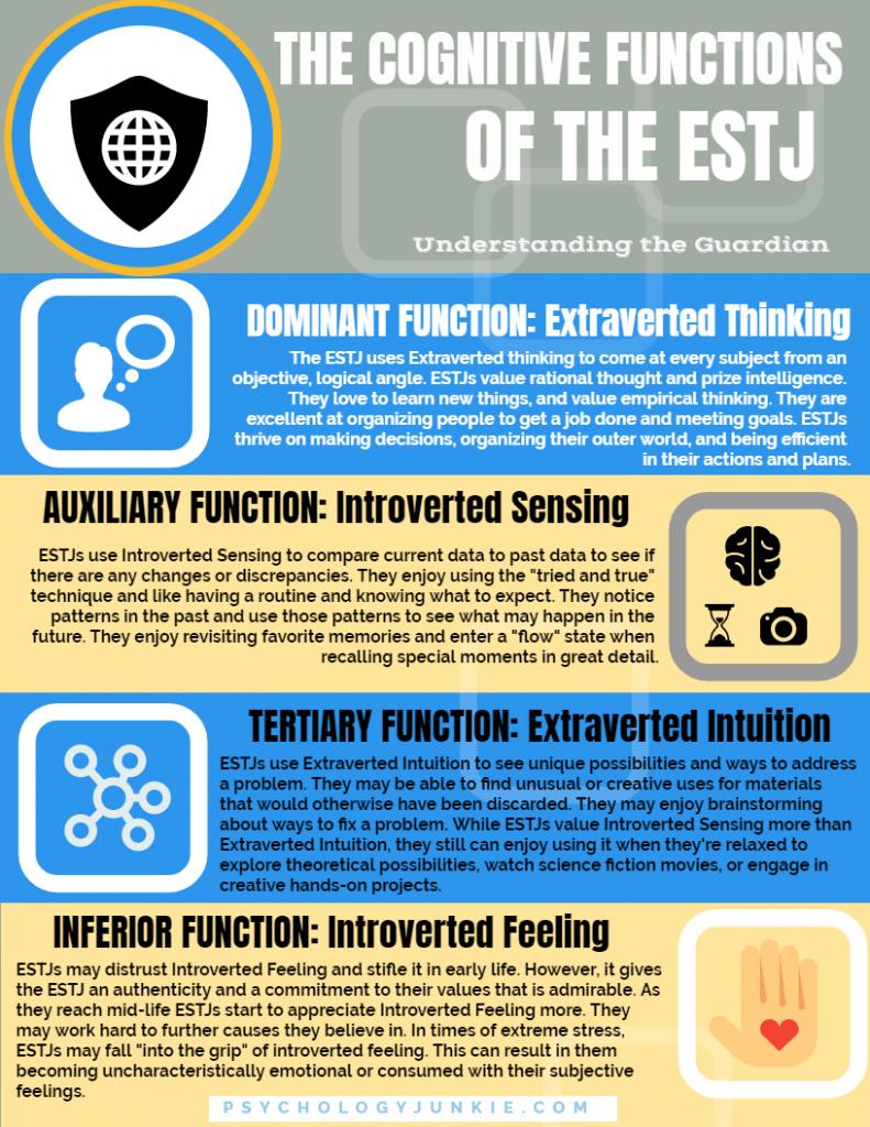 The #ESTJ Cognitive Functions