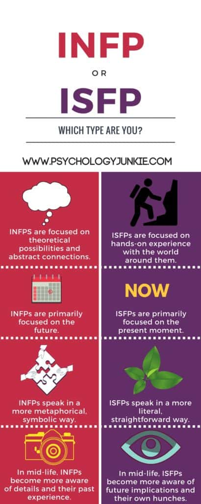 infp dating site