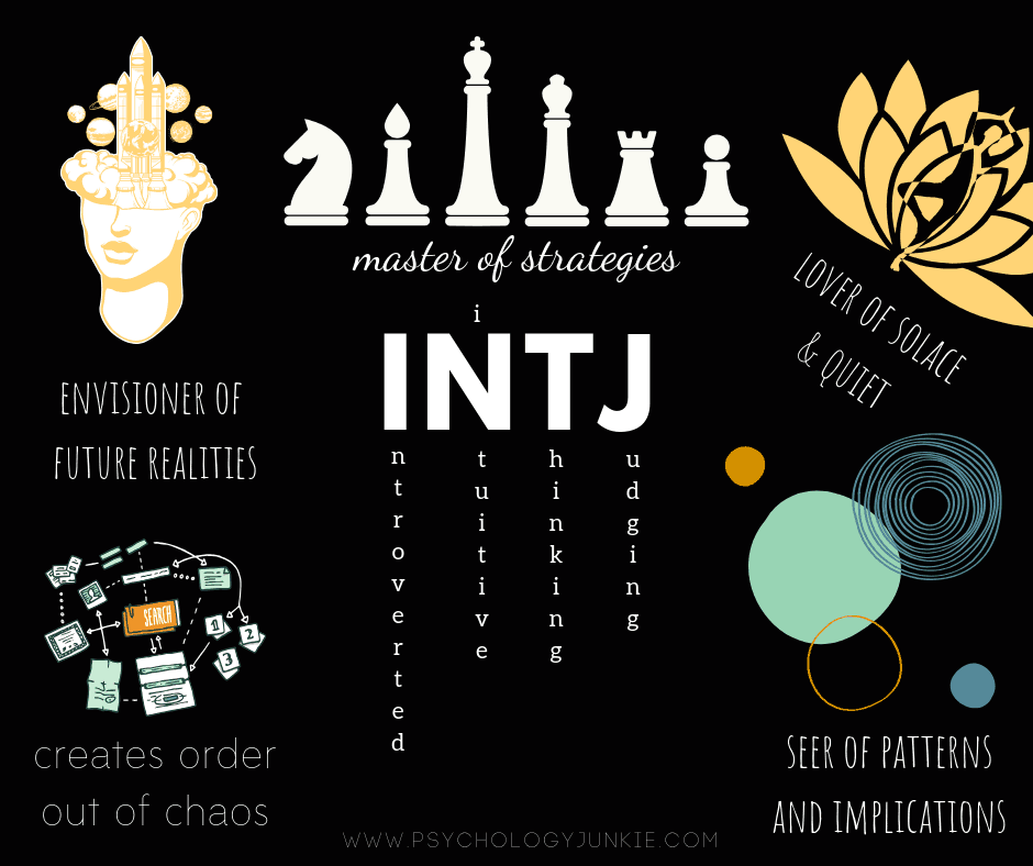 A look at the #INTJ personality type in-depth.
