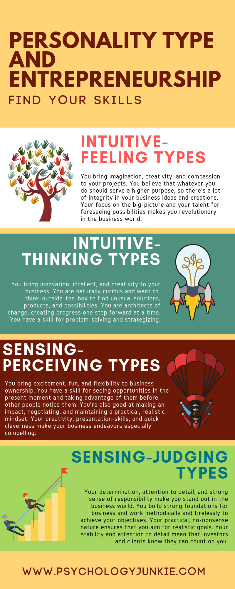 Get an in-depth look at why you should be an entrepreneur, based on your #personality type. #MBTI #INTJ #INFJ #INTP #INFP