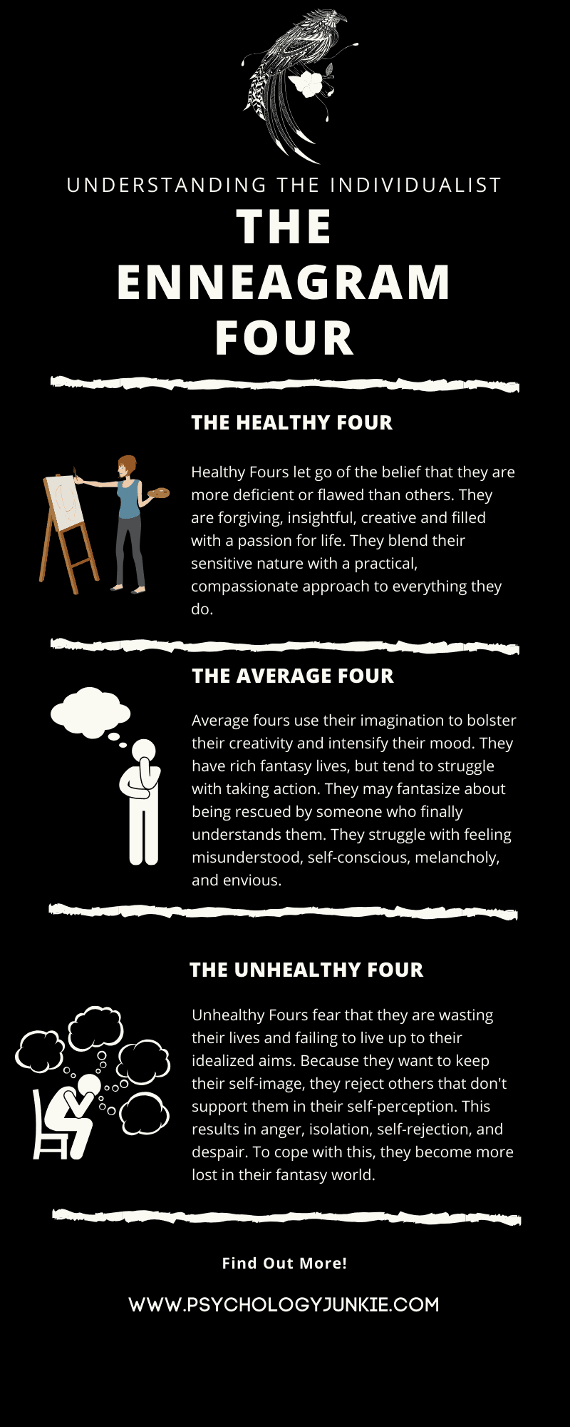 A look at the three different layers of health of the #enneatype four. #Four #enneagram