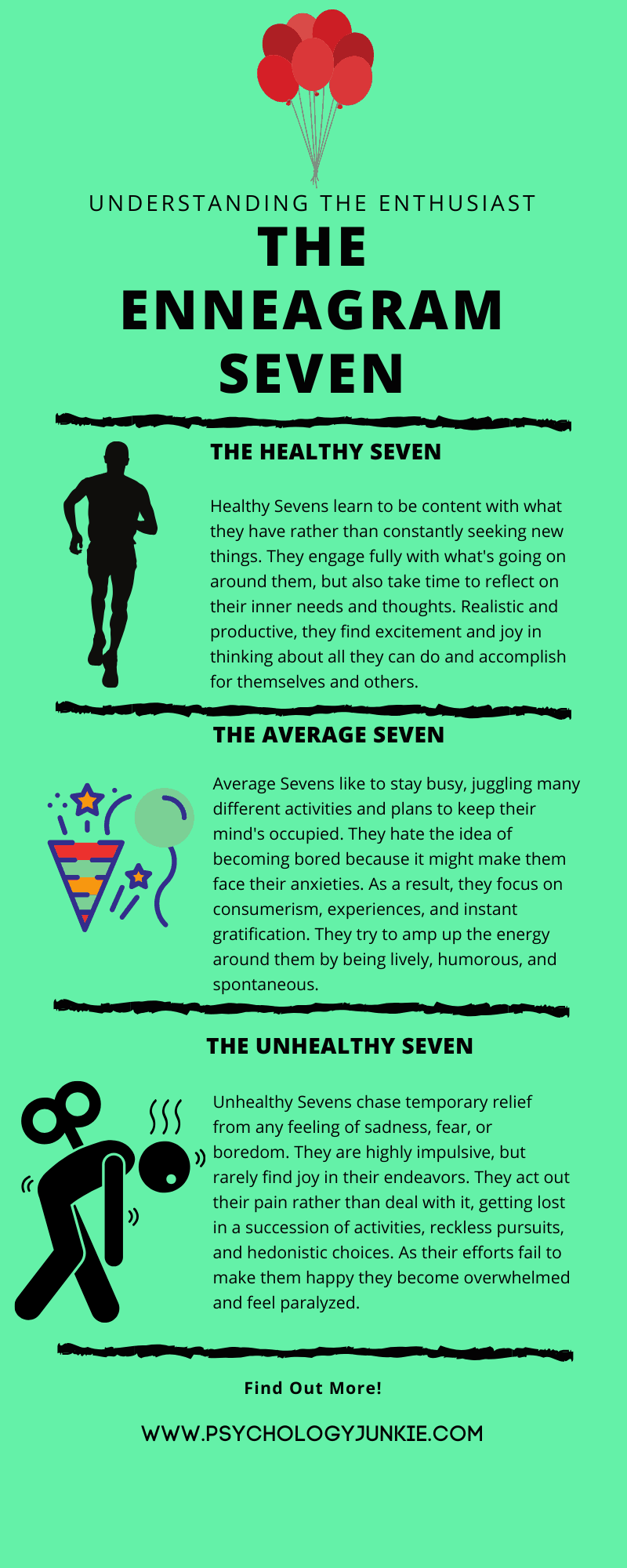 How the #enneagram seven appears during healthy, average, or unhealthy levels of maturity. #Seven #enneatype #personality