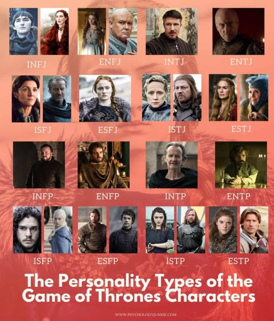 Types of women personalities