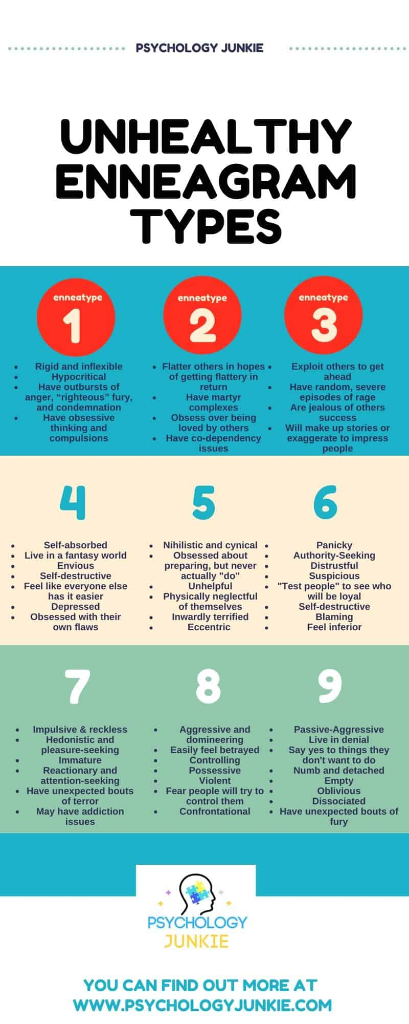 A look at the unhealthy versions of every enneagram type!