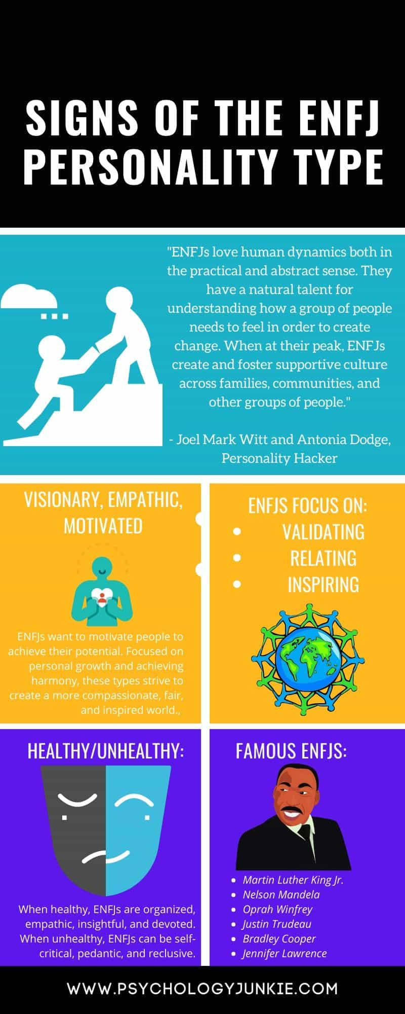 A quick look at the strengths of the #ENFJ personality type. #MBTI #Personality