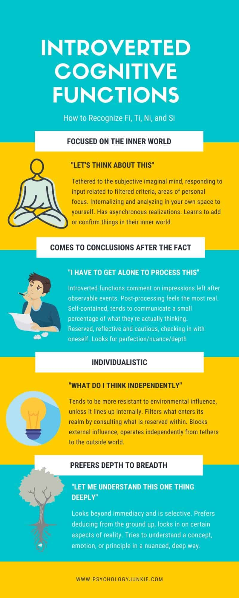 Find out how to identify if a cognitive function is #introverted in nature. #MBTI #Personality