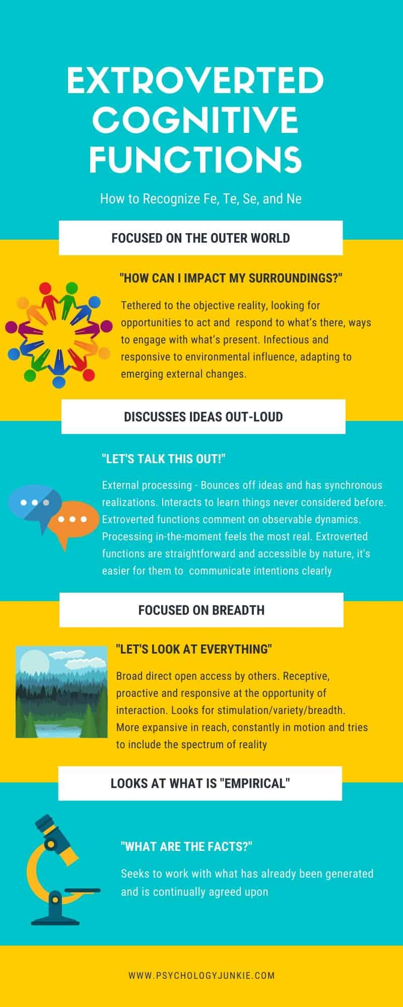 Find out how to tell if a cognitive function is introverted or extroverted. This infographic focuses on the #extroverted cognitive functions in the Myers-Briggs® system. #MBTI #Personality