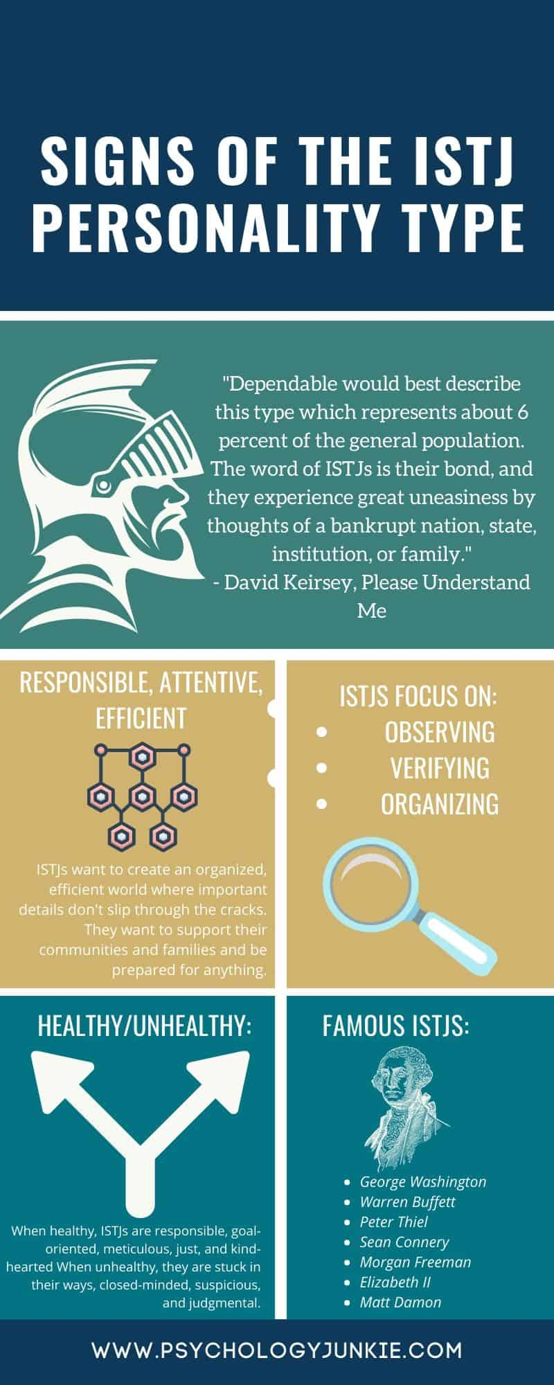 Get an in-depth look at what it really means to be an #ISTJ in the Myers-Briggs® system. #MBTI #Personality