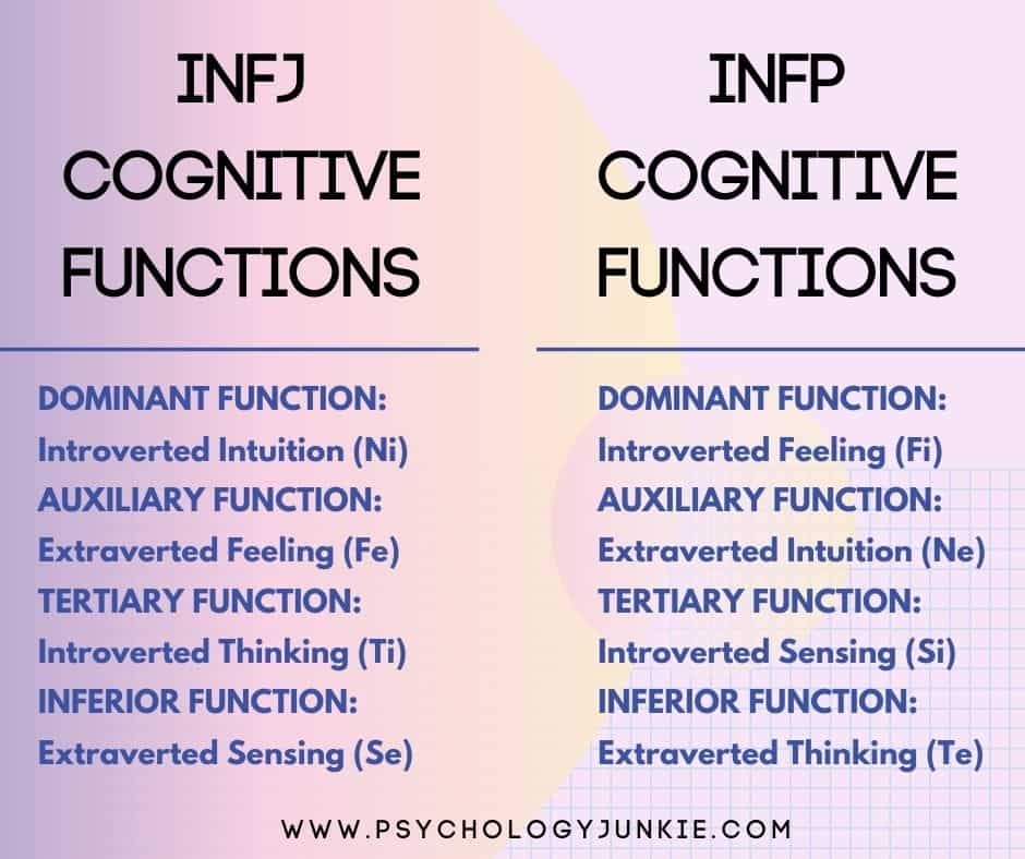 INFJ vs INFP cognitive functions